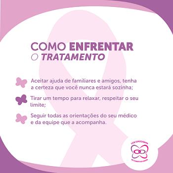 Tratamento do câncer de mama